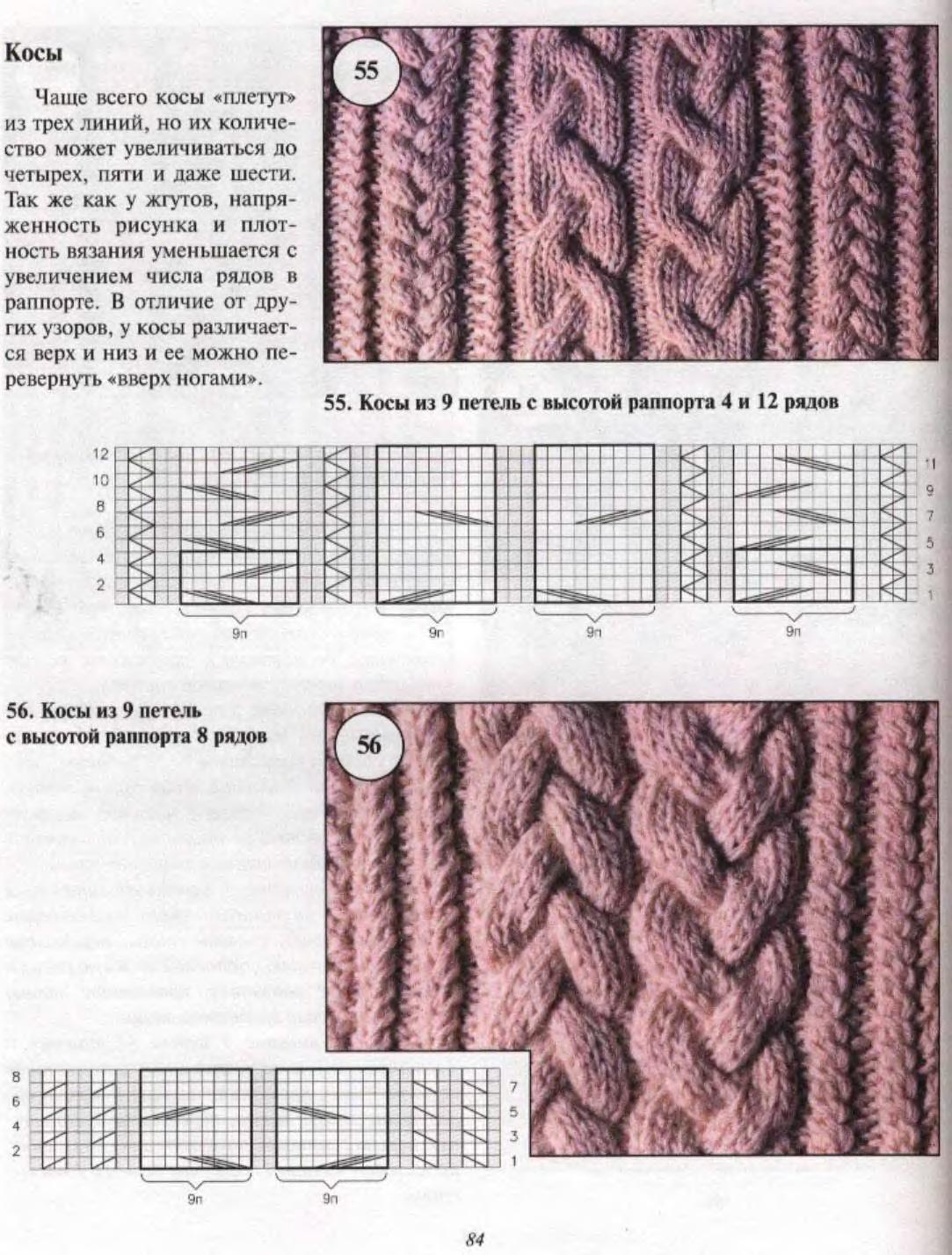 Рисунок косы спицами схемы 6 фотография